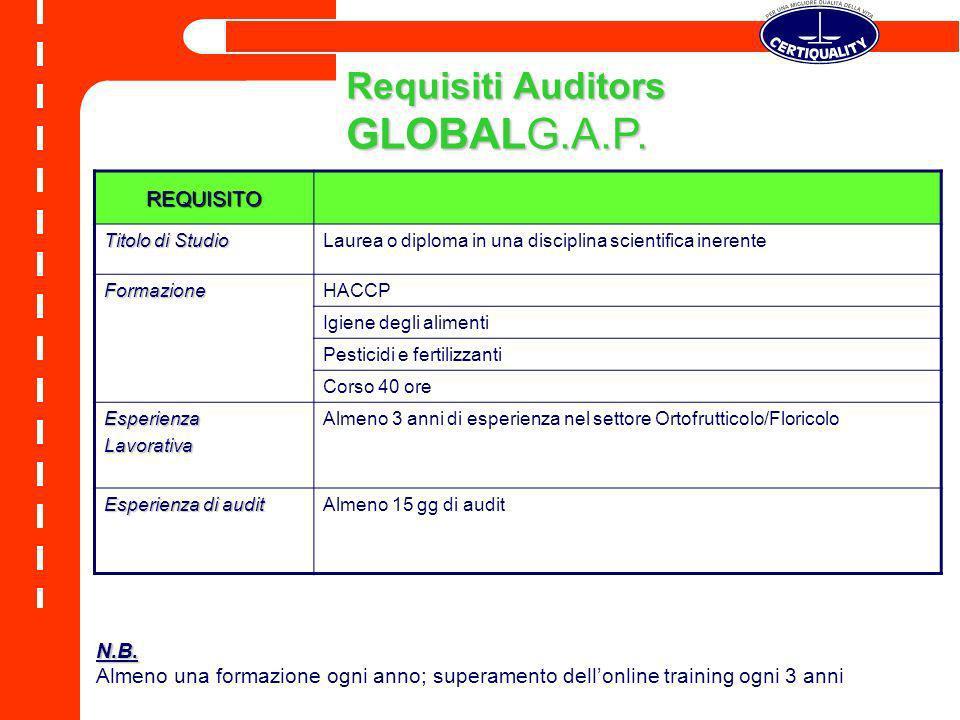 Requisiti Auditors GLOBALG.A.P. REQUISITO Titolo di Studio Laurea o diploma in una disciplina scientifica inerente FormazioneHACCP Igiene degli alimen