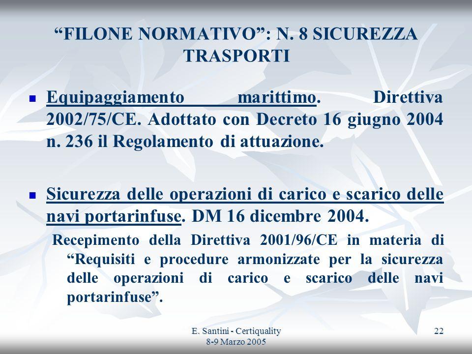 E. Santini - Certiquality 8-9 Marzo 2005 22 FILONE NORMATIVO: N. 8 SICUREZZA TRASPORTI Equipaggiamento marittimo. Direttiva 2002/75/CE. Adottato con D