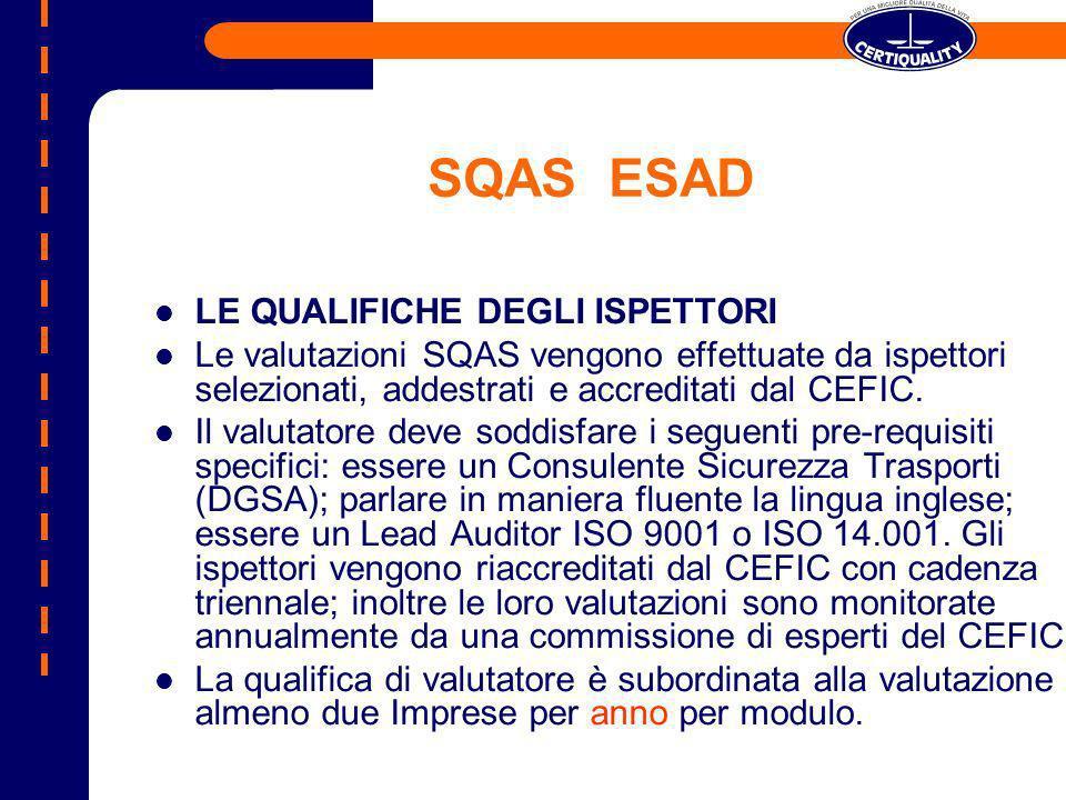 SQAS ESAD LE QUALIFICHE DEGLI ISPETTORI Le valutazioni SQAS vengono effettuate da ispettori selezionati, addestrati e accreditati dal CEFIC. Il valuta