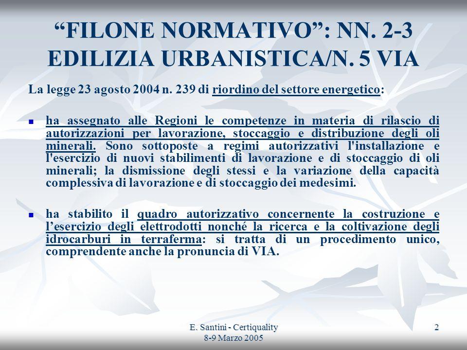E. Santini - Certiquality 8-9 Marzo 2005 2 FILONE NORMATIVO: NN. 2-3 EDILIZIA URBANISTICA/N. 5 VIA La legge 23 agosto 2004 n. 239 di riordino del sett