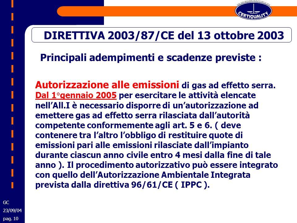 Principali adempimenti e scadenze previste : Autorizzazione alle emissioni di gas ad effetto serra. Dal 1°gennaio 2005 per esercitare le attività elen