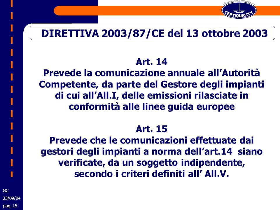Art. 14 Prevede la comunicazione annuale allAutorità Competente, da parte del Gestore degli impianti di cui allAll.I, delle emissioni rilasciate in co