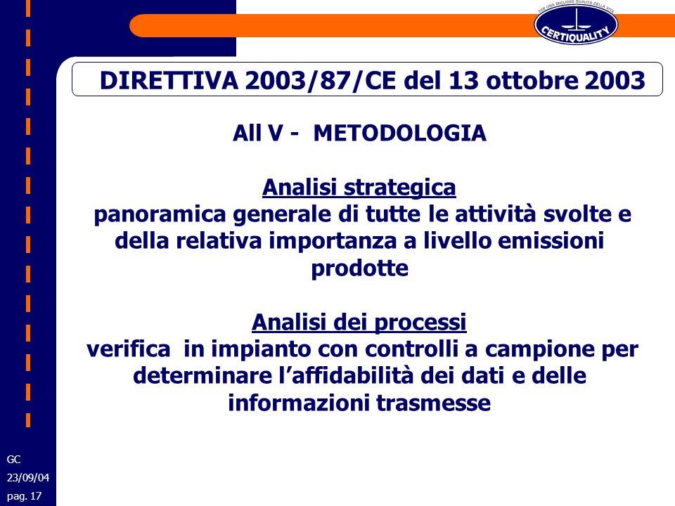 All V - METODOLOGIA Analisi strategica panoramica generale di tutte le attività svolte e della relativa importanza a livello emissioni prodotte Analis