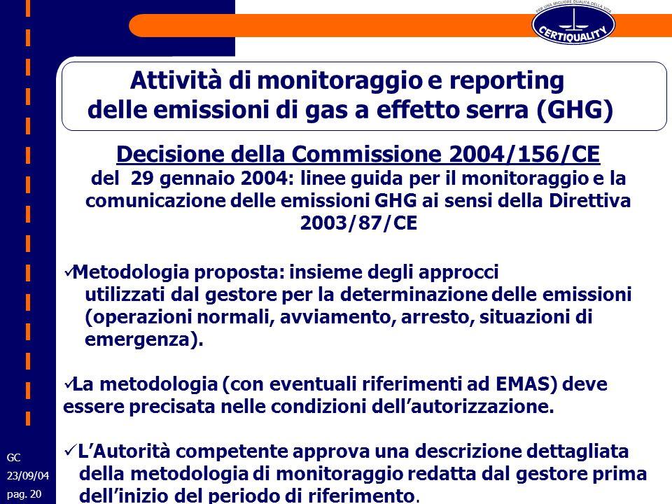 Decisione della Commissione 2004/156/CE del 29 gennaio 2004: linee guida per il monitoraggio e la comunicazione delle emissioni GHG ai sensi della Dir
