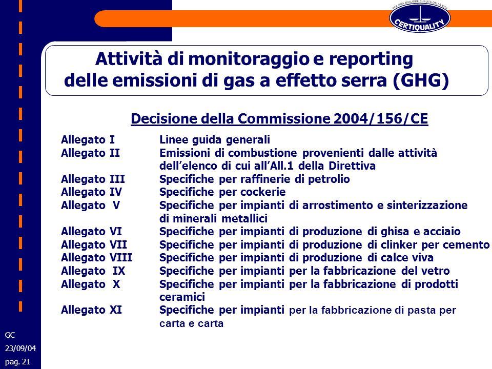 Decisione della Commissione 2004/156/CE Allegato ILinee guida generali Allegato II Emissioni di combustione provenienti dalle attività dellelenco di c