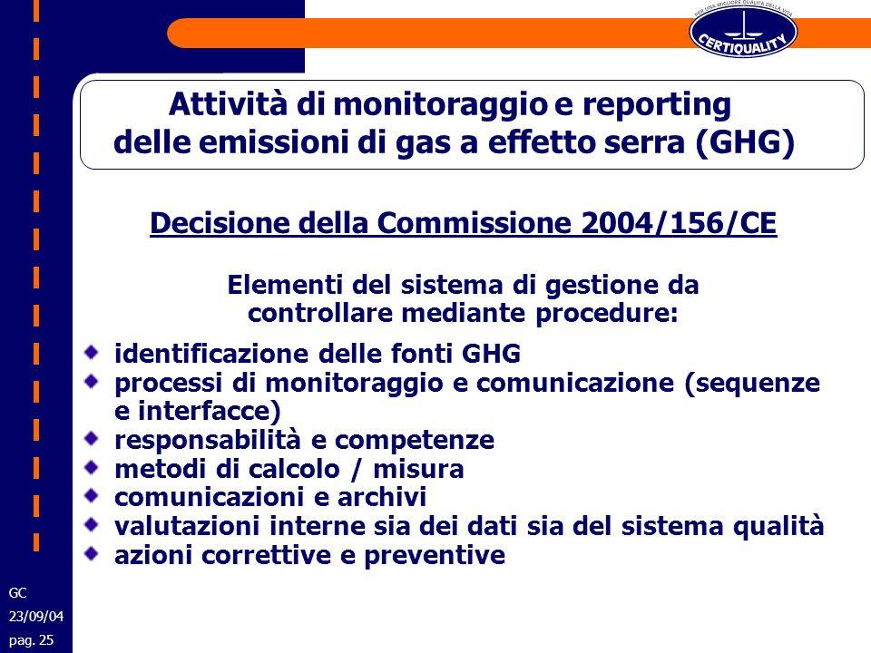 Decisione della Commissione 2004/156/CE Elementi del sistema di gestione da controllare mediante procedure: identificazione delle fonti GHG processi d