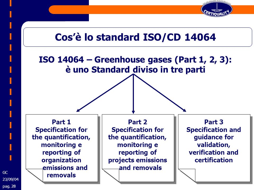 Cosè lo standard ISO/CD 14064 ISO 14064 – Greenhouse gases (Part 1, 2, 3): è uno Standard diviso in tre parti Part 1 Specification for the quantification, monitoring e reporting of organization emissions and removals Part 1 Specification for the quantification, monitoring e reporting of organization emissions and removals Part 2 Specification for the quantification, monitoring e reporting of projects emissions and removals Part 2 Specification for the quantification, monitoring e reporting of projects emissions and removals Part 3 Specification and guidance for validation, verification and certification Part 3 Specification and guidance for validation, verification and certification GC 23/09/04 pag.