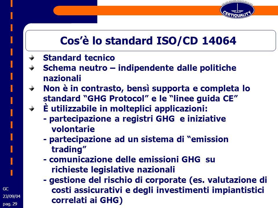 Cosè lo standard ISO/CD 14064 Standard tecnico Schema neutro – indipendente dalle politiche nazionali Non è in contrasto, bensì supporta e completa lo
