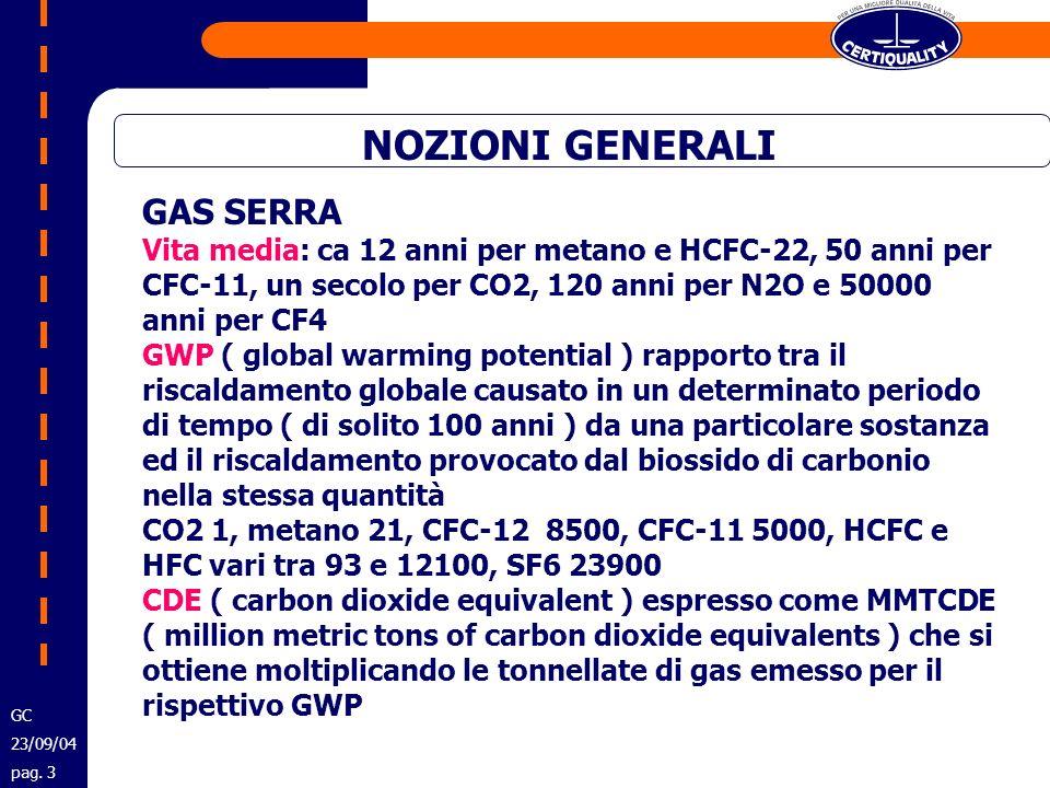 NOZIONI GENERALI GAS SERRA Vita media: ca 12 anni per metano e HCFC-22, 50 anni per CFC-11, un secolo per CO2, 120 anni per N2O e 50000 anni per CF4 G