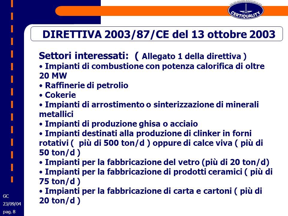 DIRETTIVA 2003/87/CE del 13 ottobre 2003 Settori interessati: ( Allegato 1 della direttiva ) Impianti di combustione con potenza calorifica di oltre 2