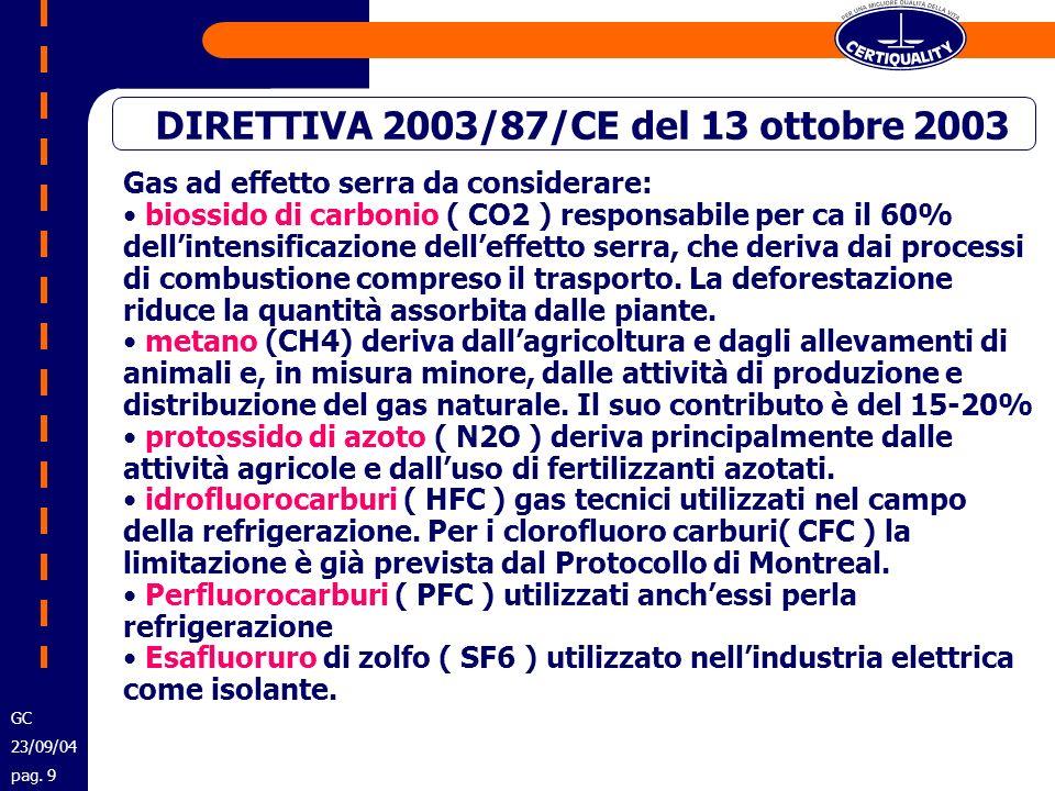 Decisione della Commissione 2004/156/CE del 29 gennaio 2004: linee guida per il monitoraggio e la comunicazione delle emissioni GHG ai sensi della Direttiva 2003/87/CE Metodologia proposta: insieme degli approcci utilizzati dal gestore per la determinazione delle emissioni (operazioni normali, avviamento, arresto, situazioni di emergenza).