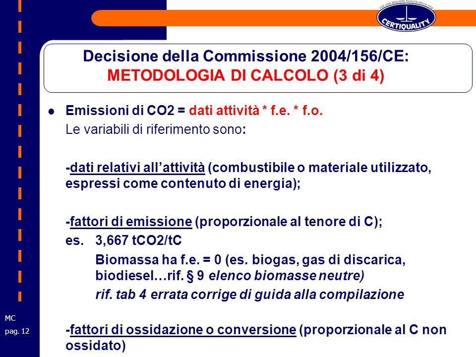 Emissioni di CO2 = dati attività * f.e. * f.o.