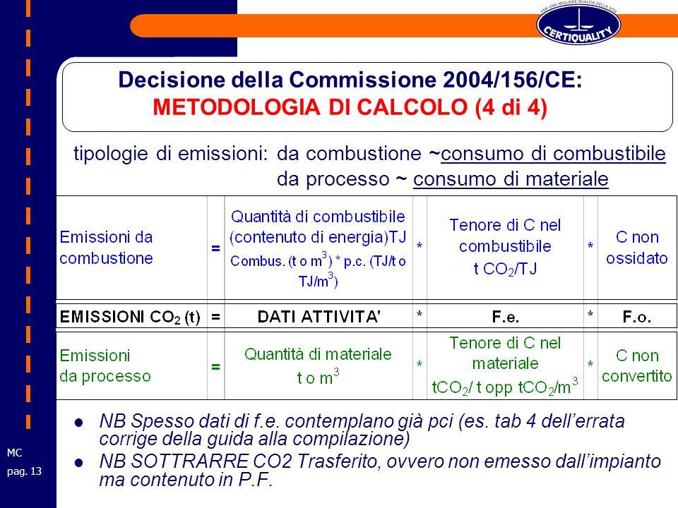 Decisione della Commissione 2004/156/CE: METODOLOGIA DI CALCOLO (4 di 4) tipologie di emissioni:da combustione ~consumo di combustibile da processo ~ consumo di materiale NB Spesso dati di f.e.