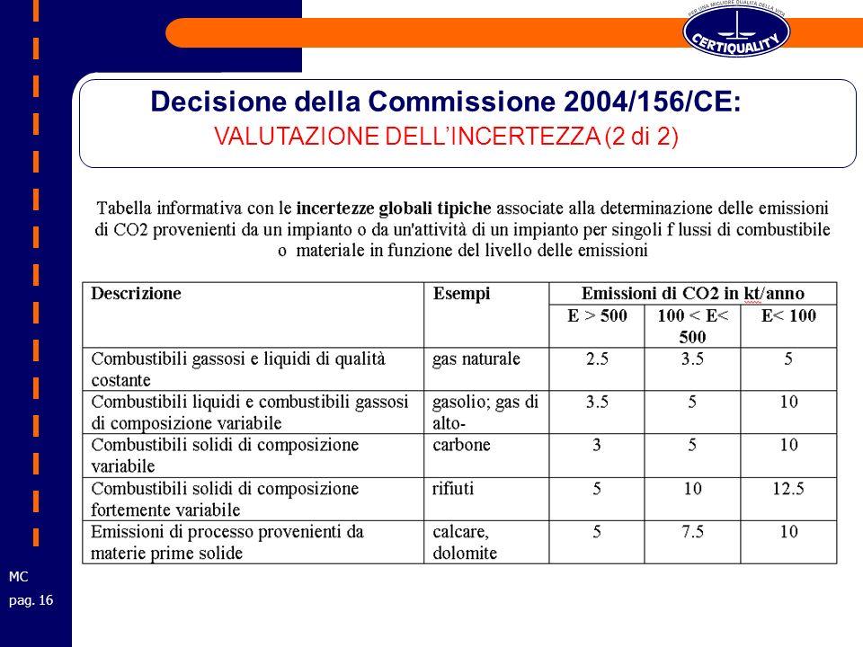 Decisione della Commissione 2004/156/CE: VALUTAZIONE DELLINCERTEZZA (2 di 2) MC pag. 16