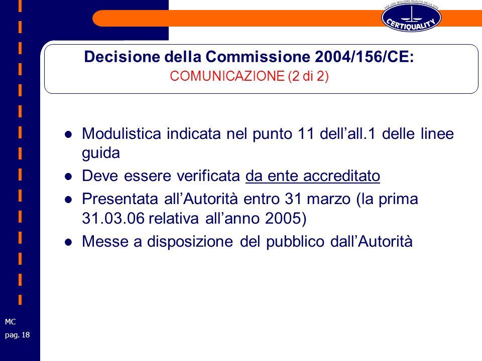 Modulistica indicata nel punto 11 dellall.1 delle linee guida Deve essere verificata da ente accreditato Presentata allAutorità entro 31 marzo (la prima 31.03.06 relativa allanno 2005) Messe a disposizione del pubblico dallAutorità Decisione della Commissione 2004/156/CE: COMUNICAZIONE (2 di 2) MC pag.