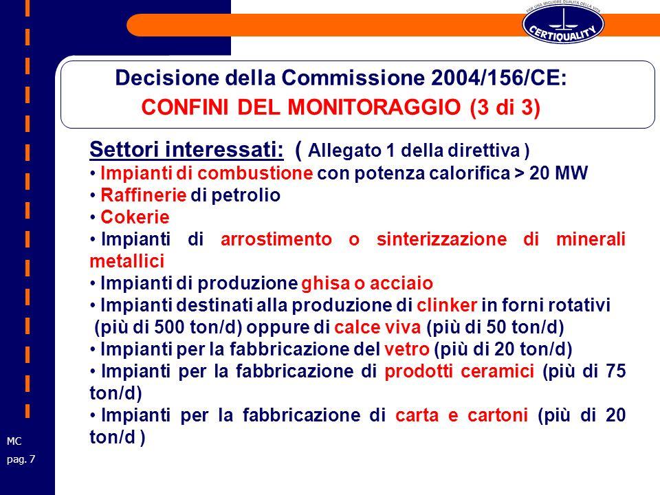 Settori interessati: ( Allegato 1 della direttiva ) Impianti di combustione con potenza calorifica > 20 MW Raffinerie di petrolio Cokerie Impianti di arrostimento o sinterizzazione di minerali metallici Impianti di produzione ghisa o acciaio Impianti destinati alla produzione di clinker in forni rotativi (più di 500 ton/d) oppure di calce viva (più di 50 ton/d) Impianti per la fabbricazione del vetro (più di 20 ton/d) Impianti per la fabbricazione di prodotti ceramici (più di 75 ton/d) Impianti per la fabbricazione di carta e cartoni (più di 20 ton/d ) Decisione della Commissione 2004/156/CE: CONFINI DEL MONITORAGGIO (3 di 3) MC pag.