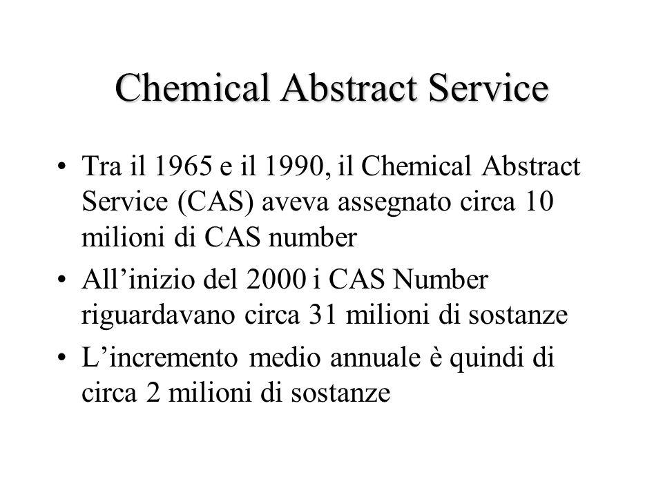 Chemical Abstract Service Tra il 1965 e il 1990, il Chemical Abstract Service (CAS) aveva assegnato circa 10 milioni di CAS number Allinizio del 2000