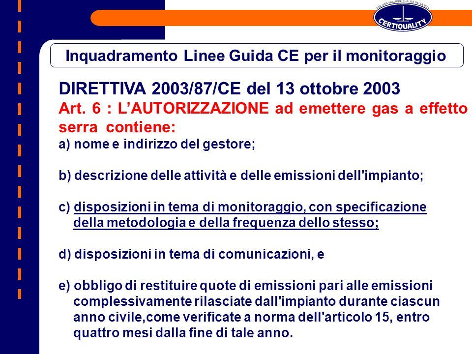 DIRETTIVA 2003/87/CE del 13 ottobre 2003 Art. 6 : LAUTORIZZAZIONE ad emettere gas a effetto serra contiene: a) nome e indirizzo del gestore; b) descri