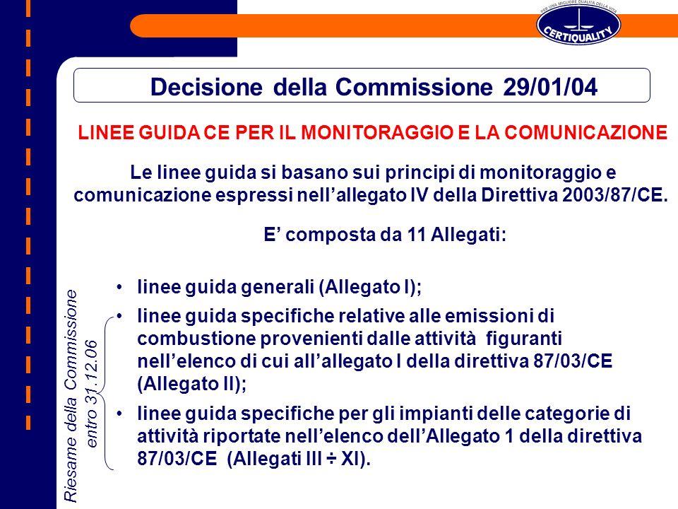LINEE GUIDA CE PER IL MONITORAGGIO E LA COMUNICAZIONE Decisione della Commissione 29/01/04 Le linee guida si basano sui principi di monitoraggio e com
