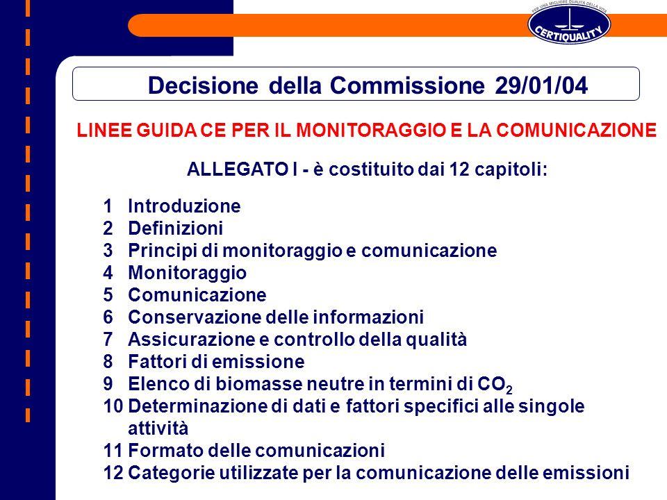 LINEE GUIDA CE PER IL MONITORAGGIO E LA COMUNICAZIONE Decisione della Commissione 29/01/04 ALLEGATO I - è costituito dai 12 capitoli: 1Introduzione 2Definizioni 3Principi di monitoraggio e comunicazione 4Monitoraggio 5Comunicazione 6Conservazione delle informazioni 7Assicurazione e controllo della qualità 8Fattori di emissione 9Elenco di biomasse neutre in termini di CO 2 10Determinazione di dati e fattori specifici alle singole attività 11Formato delle comunicazioni 12Categorie utilizzate per la comunicazione delle emissioni