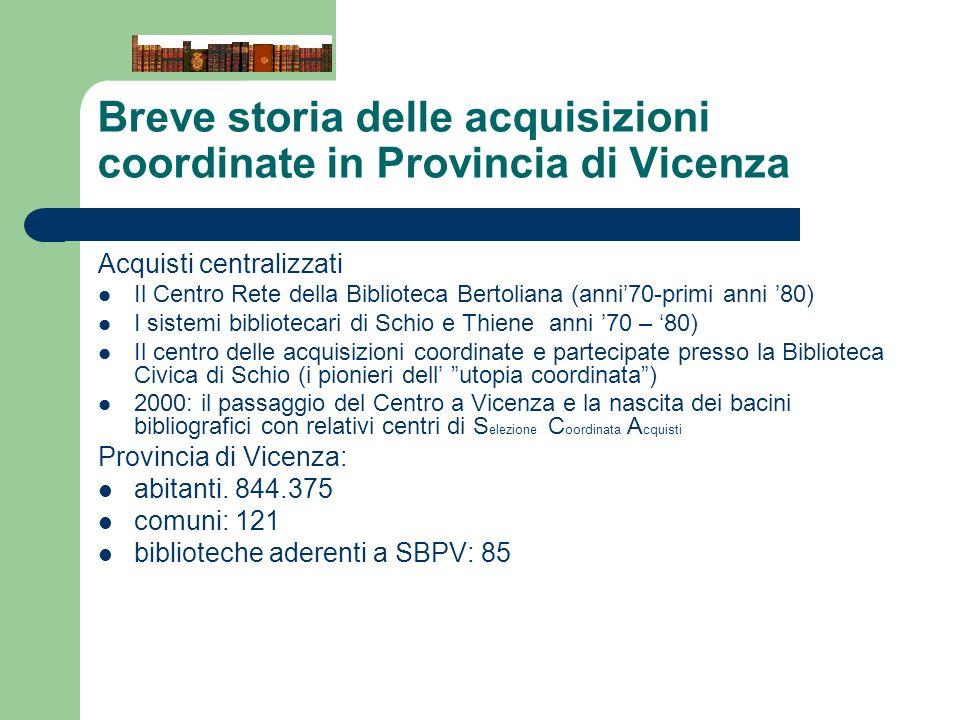 Breve storia delle acquisizioni coordinate in Provincia di Vicenza Acquisti centralizzati Il Centro Rete della Biblioteca Bertoliana (anni70-primi ann