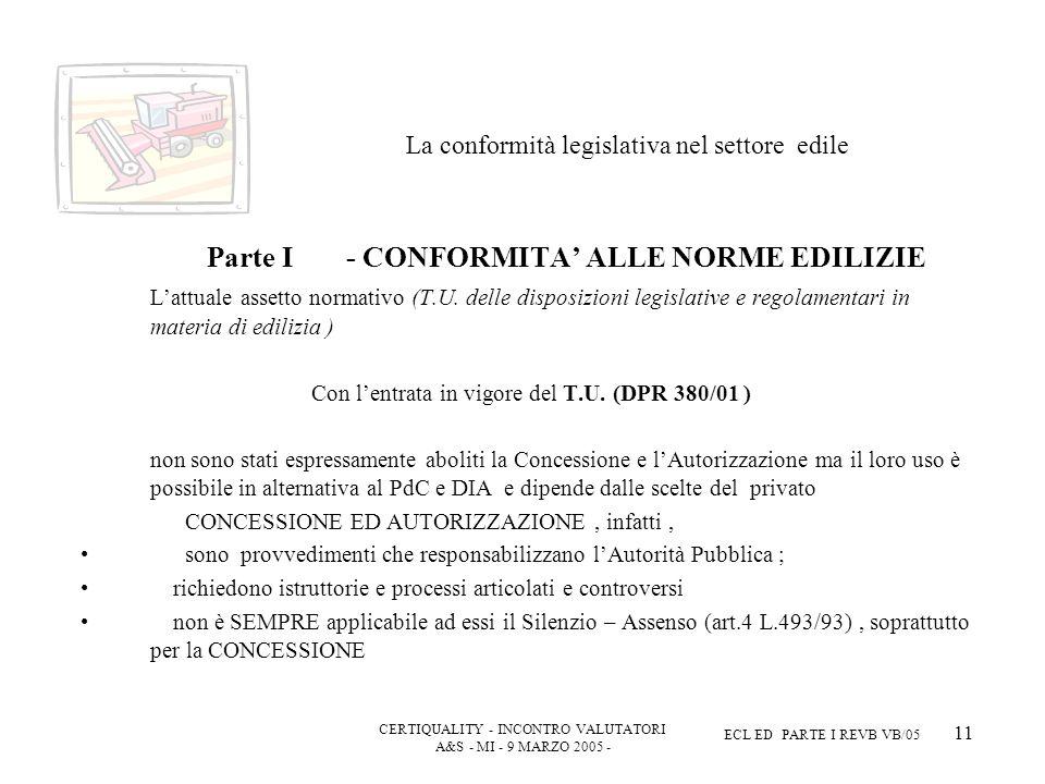 CERTIQUALITY - INCONTRO VALUTATORI A&S - MI - 9 MARZO 2005 - ECL ED PARTE I REVB VB/05 11 La conformità legislativa nel settore edile Parte I - CONFORMITA ALLE NORME EDILIZIE Lattuale assetto normativo (T.U.