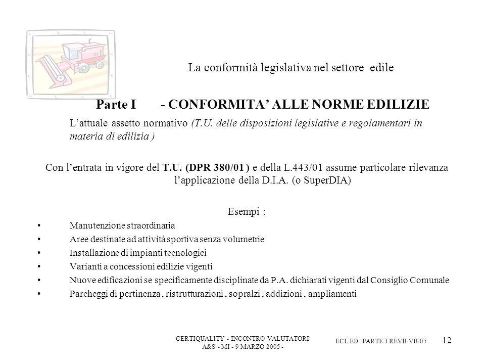 CERTIQUALITY - INCONTRO VALUTATORI A&S - MI - 9 MARZO 2005 - ECL ED PARTE I REVB VB/05 12 La conformità legislativa nel settore edile Parte I - CONFORMITA ALLE NORME EDILIZIE Lattuale assetto normativo (T.U.