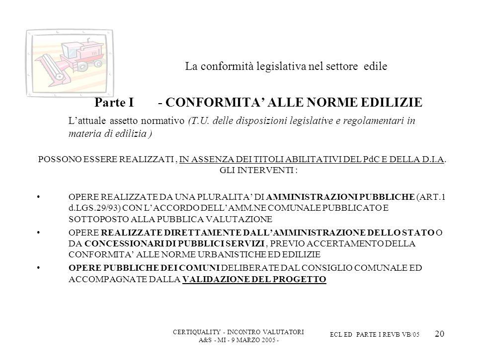 CERTIQUALITY - INCONTRO VALUTATORI A&S - MI - 9 MARZO 2005 - ECL ED PARTE I REVB VB/05 20 La conformità legislativa nel settore edile Parte I - CONFORMITA ALLE NORME EDILIZIE Lattuale assetto normativo (T.U.