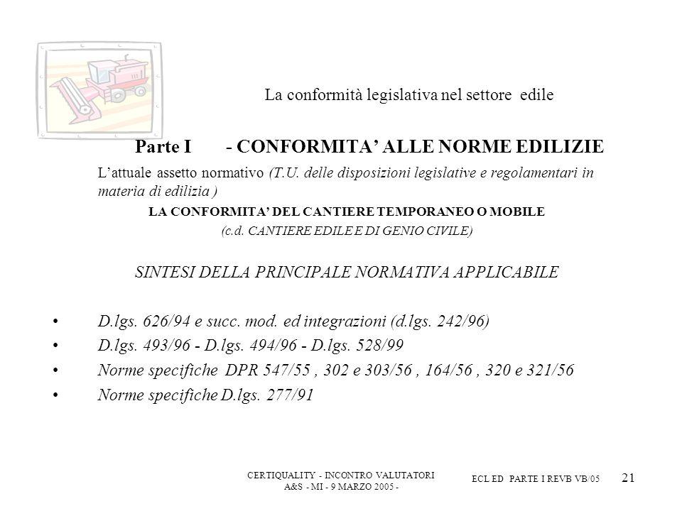 CERTIQUALITY - INCONTRO VALUTATORI A&S - MI - 9 MARZO 2005 - ECL ED PARTE I REVB VB/05 21 La conformità legislativa nel settore edile Parte I - CONFORMITA ALLE NORME EDILIZIE Lattuale assetto normativo (T.U.