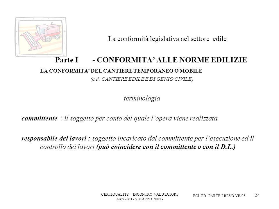 CERTIQUALITY - INCONTRO VALUTATORI A&S - MI - 9 MARZO 2005 - ECL ED PARTE I REVB VB/05 24 La conformità legislativa nel settore edile Parte I - CONFORMITA ALLE NORME EDILIZIE LA CONFORMITA DEL CANTIERE TEMPORANEO O MOBILE (c.d.