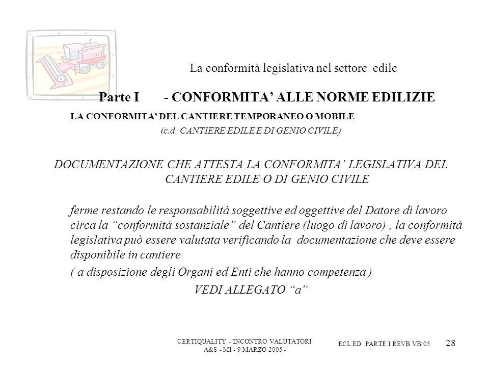 CERTIQUALITY - INCONTRO VALUTATORI A&S - MI - 9 MARZO 2005 - ECL ED PARTE I REVB VB/05 28 La conformità legislativa nel settore edile Parte I - CONFORMITA ALLE NORME EDILIZIE LA CONFORMITA DEL CANTIERE TEMPORANEO O MOBILE (c.d.