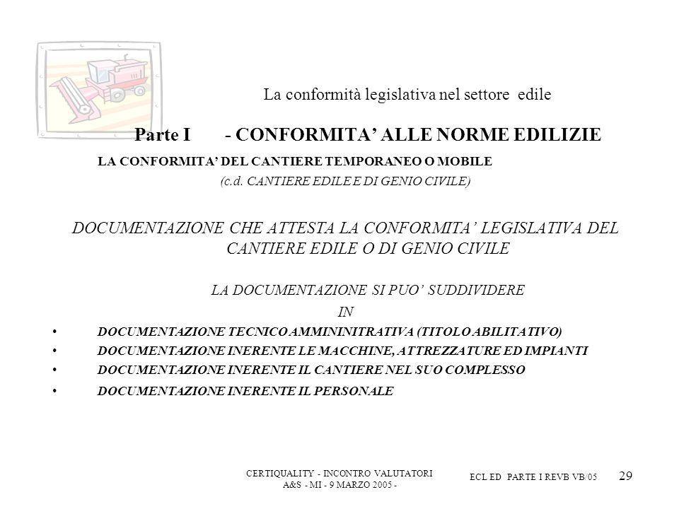 CERTIQUALITY - INCONTRO VALUTATORI A&S - MI - 9 MARZO 2005 - ECL ED PARTE I REVB VB/05 29 La conformità legislativa nel settore edile Parte I - CONFORMITA ALLE NORME EDILIZIE LA CONFORMITA DEL CANTIERE TEMPORANEO O MOBILE (c.d.