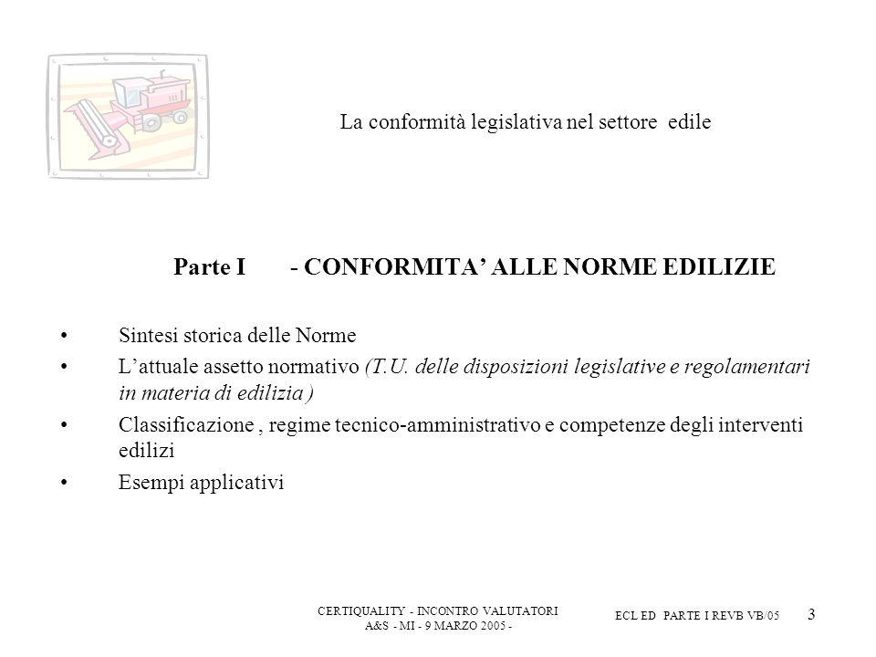 CERTIQUALITY - INCONTRO VALUTATORI A&S - MI - 9 MARZO 2005 - ECL ED PARTE I REVB VB/05 4 La conformità legislativa nel settore edile Parte I - CONFORMITA ALLE NORME EDILIZIE Sintesi storica delle Norme Prima dellentrata in vigore della legge urbanistica nazionale (L.1150 del 17.08.1942) ledificazione privata era sostanzialmente LIBERA ossia non subordinata al controllo preliminare dellAutorità