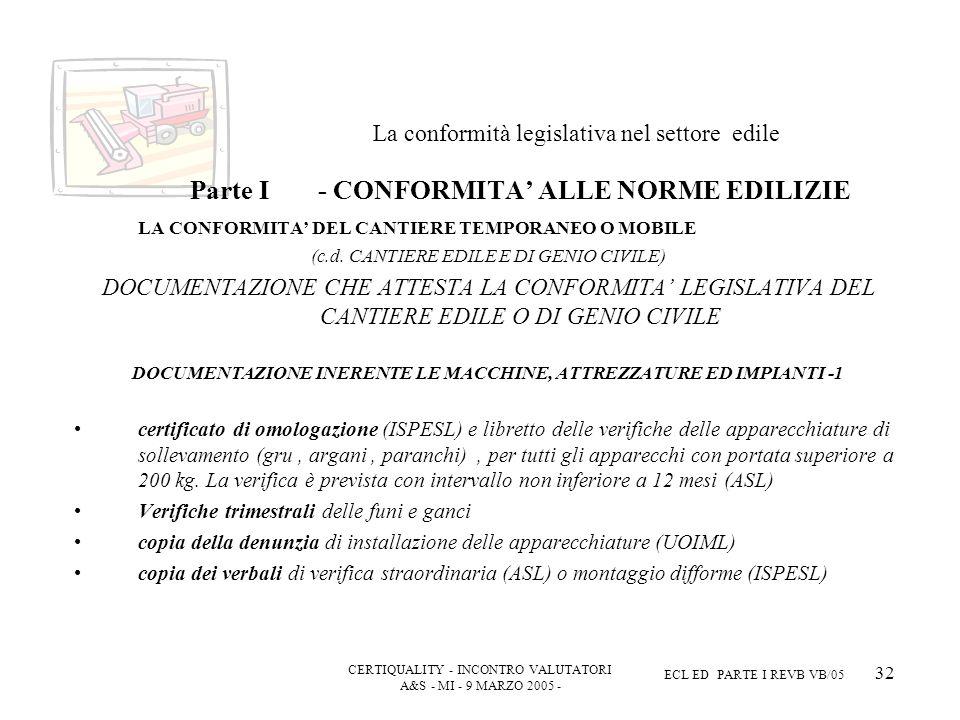 CERTIQUALITY - INCONTRO VALUTATORI A&S - MI - 9 MARZO 2005 - ECL ED PARTE I REVB VB/05 32 La conformità legislativa nel settore edile Parte I - CONFORMITA ALLE NORME EDILIZIE LA CONFORMITA DEL CANTIERE TEMPORANEO O MOBILE (c.d.