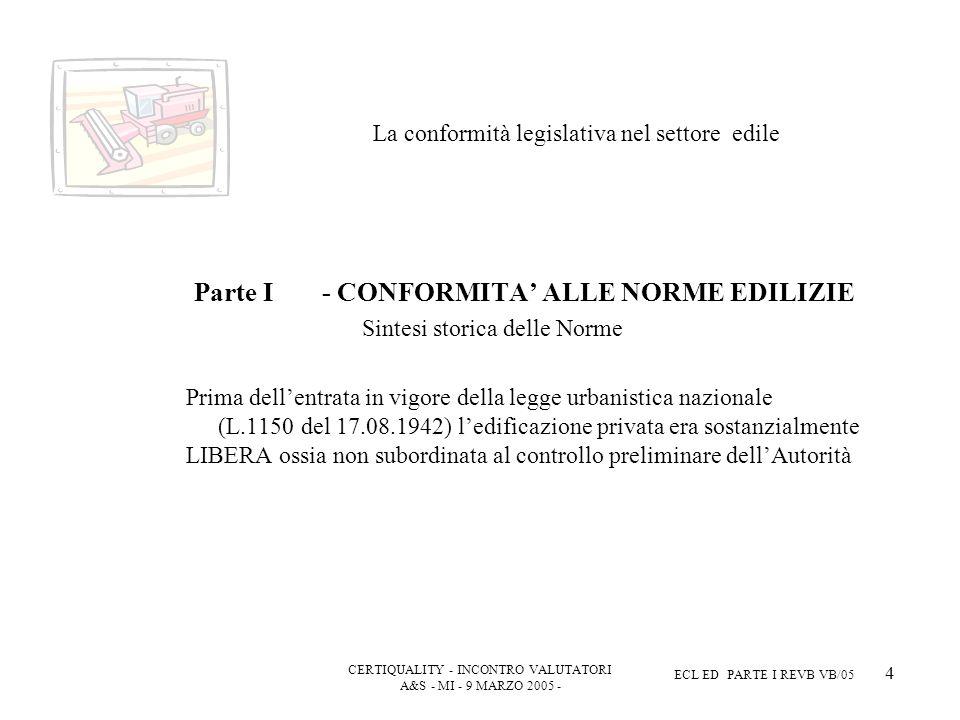CERTIQUALITY - INCONTRO VALUTATORI A&S - MI - 9 MARZO 2005 - ECL ED PARTE I REVB VB/05 15 La conformità legislativa nel settore edile Parte I - CONFORMITA ALLE NORME EDILIZIE Lattuale assetto normativo (T.U.