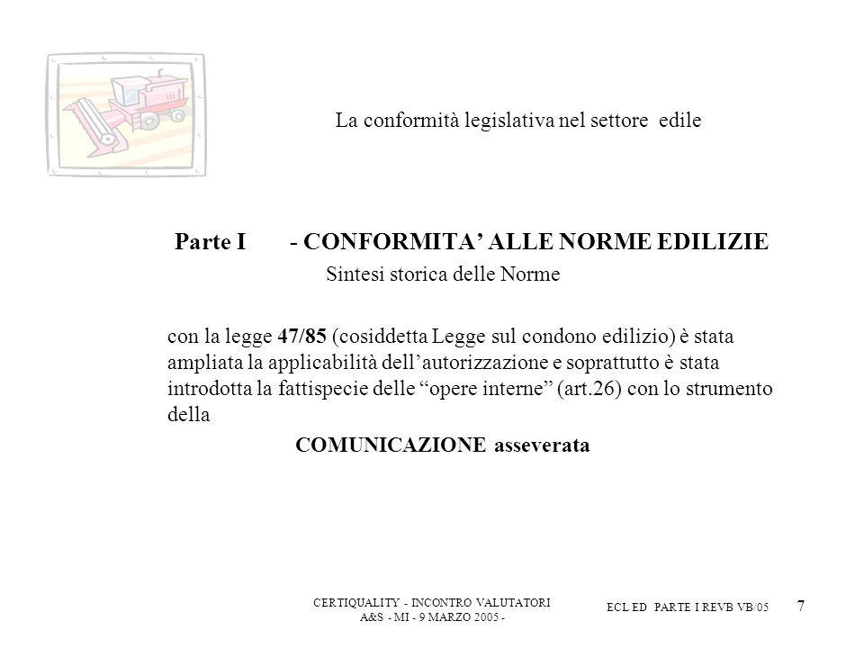 CERTIQUALITY - INCONTRO VALUTATORI A&S - MI - 9 MARZO 2005 - ECL ED PARTE I REVB VB/05 18 La conformità legislativa nel settore edile Parte I - CONFORMITA ALLE NORME EDILIZIE Lattuale assetto normativo (T.U.