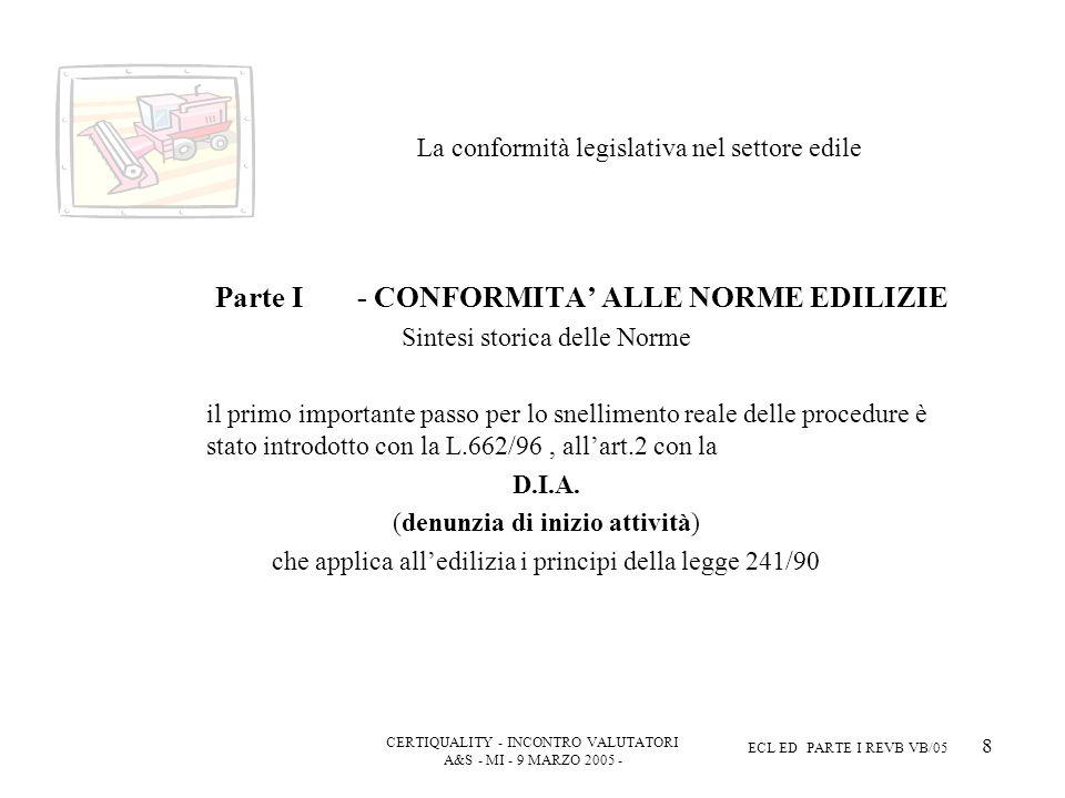CERTIQUALITY - INCONTRO VALUTATORI A&S - MI - 9 MARZO 2005 - ECL ED PARTE I REVB VB/05 8 La conformità legislativa nel settore edile Parte I - CONFORMITA ALLE NORME EDILIZIE Sintesi storica delle Norme il primo importante passo per lo snellimento reale delle procedure è stato introdotto con la L.662/96, allart.2 con la D.I.A.
