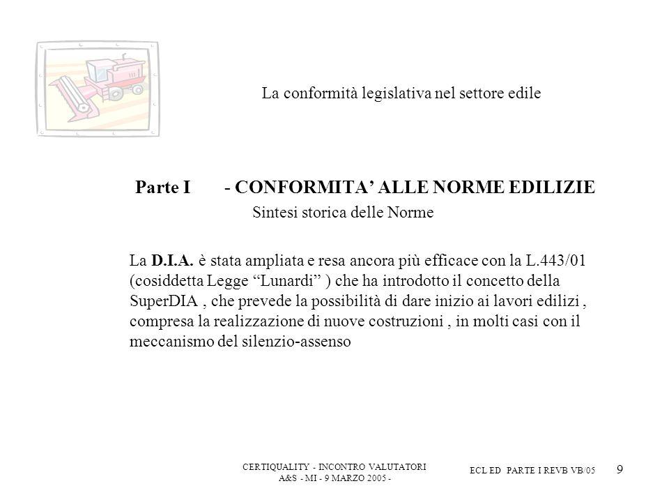 CERTIQUALITY - INCONTRO VALUTATORI A&S - MI - 9 MARZO 2005 - ECL ED PARTE I REVB VB/05 10 La conformità legislativa nel settore edile Parte I - CONFORMITA ALLE NORME EDILIZIE Lattuale assetto normativo (T.U.