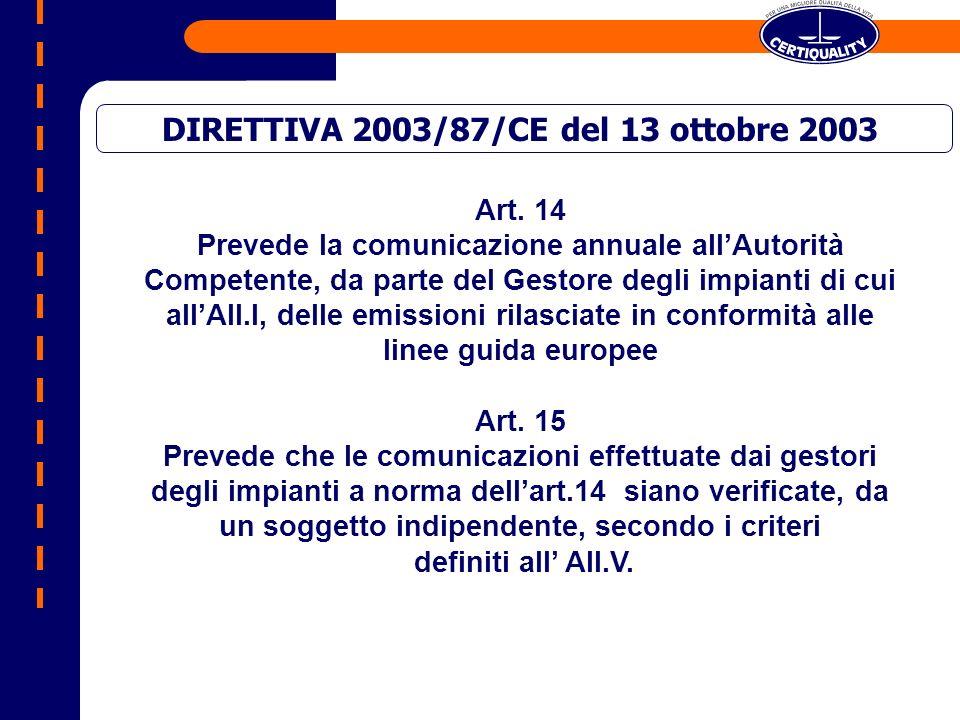 DIRETTIVA 2003/87/CE del 13 ottobre 2003 Art. 14 Prevede la comunicazione annuale allAutorità Competente, da parte del Gestore degli impianti di cui a