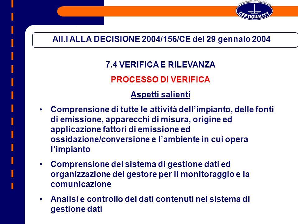 All.I ALLA DECISIONE 2004/156/CE del 29 gennaio 2004 7.4 VERIFICA E RILEVANZA PROCESSO DI VERIFICA Aspetti salienti Comprensione di tutte le attività dellimpianto, delle fonti di emissione, apparecchi di misura, origine ed applicazione fattori di emissione ed ossidazione/conversione e lambiente in cui opera limpianto Comprensione del sistema di gestione dati ed organizzazione del gestore per il monitoraggio e la comunicazione Analisi e controllo dei dati contenuti nel sistema di gestione dati