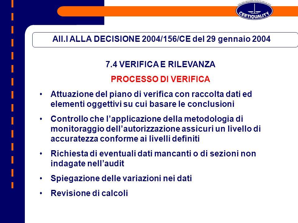 All.I ALLA DECISIONE 2004/156/CE del 29 gennaio 2004 7.4 VERIFICA E RILEVANZA INESATTEZZE NEI DATI COMUNICATI Accertare leventuale presenza valutando: Applicazione dei processi di assicurazione e controllo qualità ( 7.1, 7.2 e 7.3 ) Esistenza di elementi oggettivi a supporto della determinazione delle incertezze