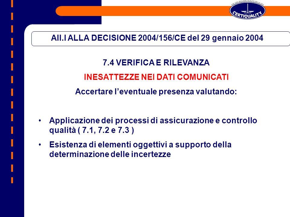 All.I ALLA DECISIONE 2004/156/CE del 29 gennaio 2004 7.4 VERIFICA E RILEVANZA INESATTEZZE NEI DATI COMUNICATI Accertare leventuale presenza valutando: