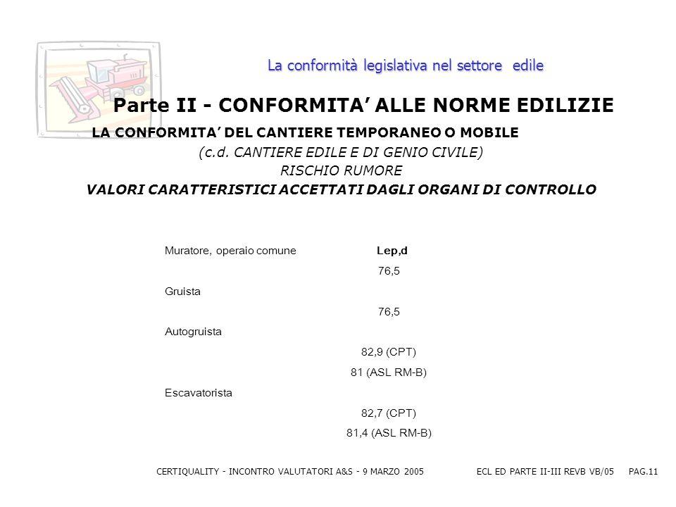 CERTIQUALITY - INCONTRO VALUTATORI A&S - 9 MARZO 2005ECL ED PARTE II-III REVB VB/05 PAG.11 La conformità legislativa nel settore edile Parte II - CONFORMITA ALLE NORME EDILIZIE LA CONFORMITA DEL CANTIERE TEMPORANEO O MOBILE (c.d.