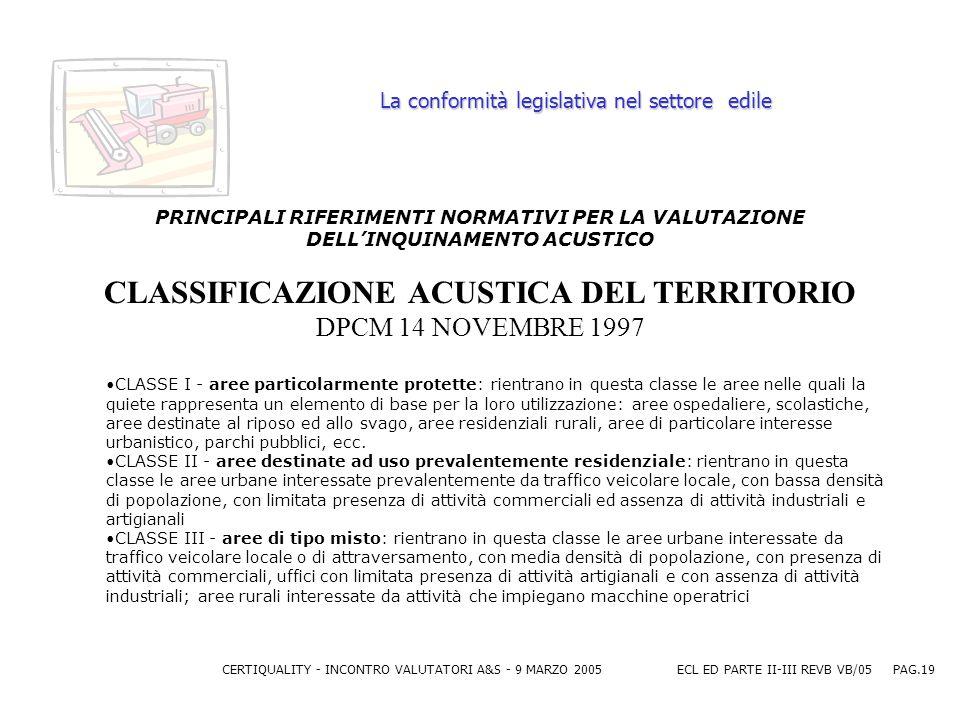 CERTIQUALITY - INCONTRO VALUTATORI A&S - 9 MARZO 2005ECL ED PARTE II-III REVB VB/05 PAG.19 La conformità legislativa nel settore edile PRINCIPALI RIFERIMENTI NORMATIVI PER LA VALUTAZIONE DELLINQUINAMENTO ACUSTICO CLASSIFICAZIONE ACUSTICA DEL TERRITORIO DPCM 14 NOVEMBRE 1997 CLASSE I - aree particolarmente protette: rientrano in questa classe le aree nelle quali la quiete rappresenta un elemento di base per la loro utilizzazione: aree ospedaliere, scolastiche, aree destinate al riposo ed allo svago, aree residenziali rurali, aree di particolare interesse urbanistico, parchi pubblici, ecc.