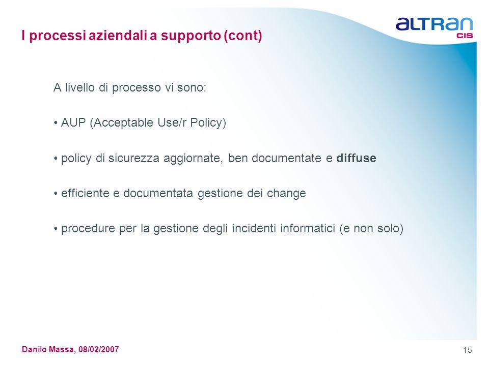 15 Danilo Massa, 08/02/2007 I processi aziendali a supporto (cont) A livello di processo vi sono: AUP (Acceptable Use/r Policy) policy di sicurezza ag