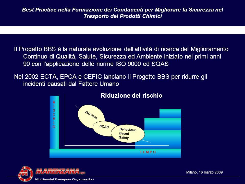 Best Practice nella Formazione dei Conducenti per Migliorare la Sicurezza nel Trasporto dei Prodotti Chimici INCIDENTI Near Misses Costi di manutenzione Premi assicurativi- Multe Consumi di Carburante Obiettivo e Scopo: Riduzione di Ma anche di: Milano, 16 marzo 2009