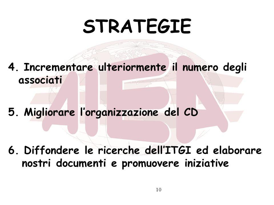 10 STRATEGIE 4. Incrementare ulteriormente il numero degli associati 5. Migliorare lorganizzazione del CD 6. Diffondere le ricerche dellITGI ed elabor