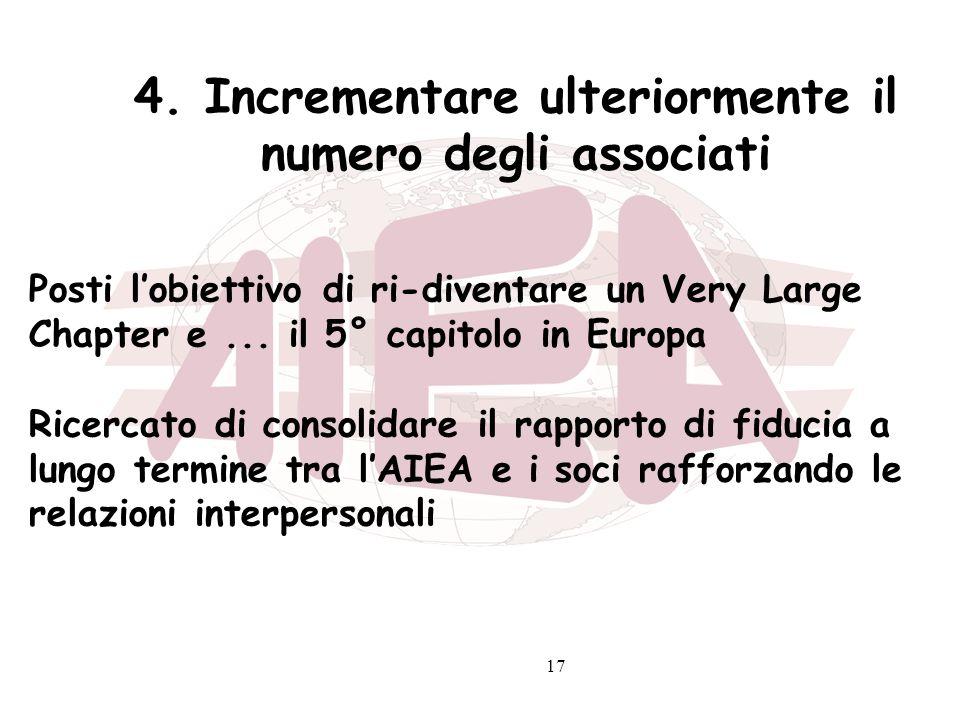 17 4. Incrementare ulteriormente il numero degli associati Posti lobiettivo di ri-diventare un Very Large Chapter e... il 5° capitolo in Europa Ricerc