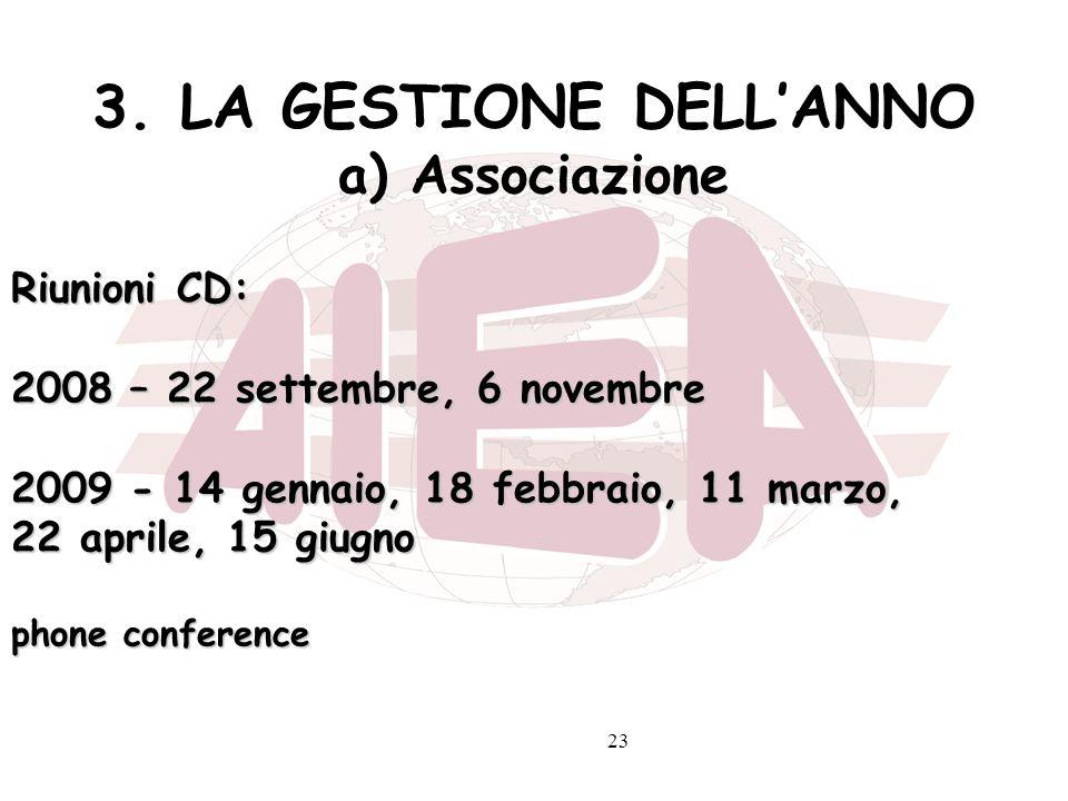 23 3. LA GESTIONE DELLANNO a) Associazione Riunioni CD: 2008 – 22 settembre, 6 novembre 2009 - 14 gennaio, 18 febbraio, 11 marzo, 22 aprile, 15 giugno