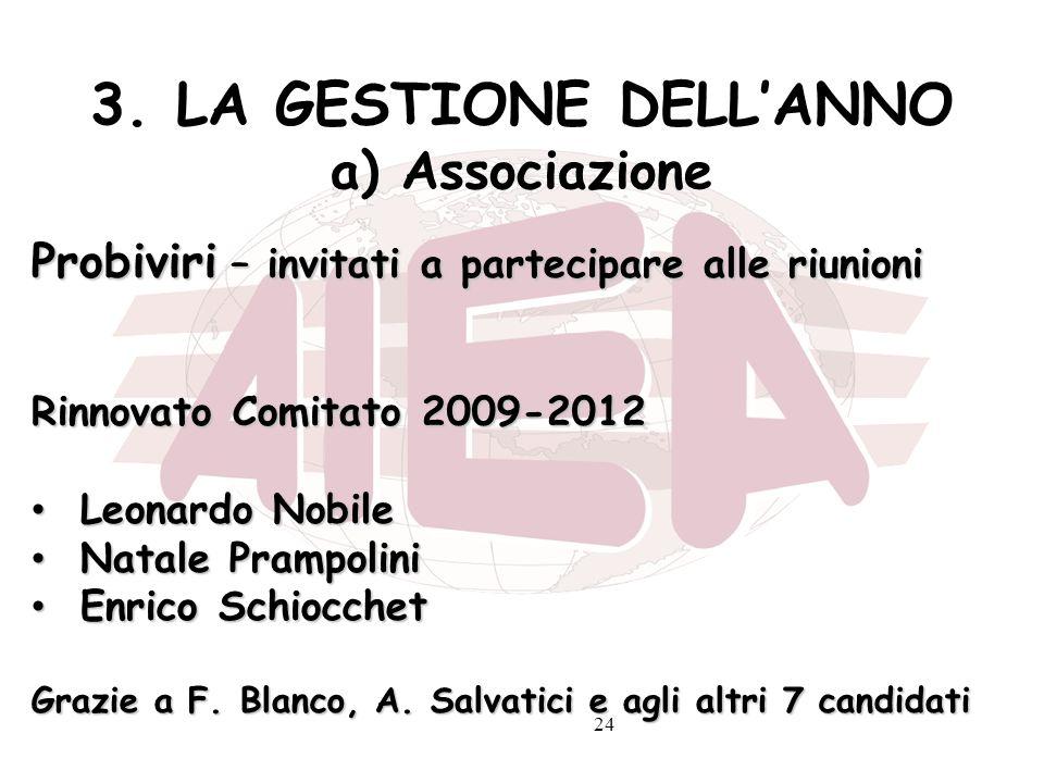 24 3. LA GESTIONE DELLANNO a) Associazione Probiviri – invitati a partecipare alle riunioni Rinnovato Comitato 2009-2012 Leonardo Nobile Leonardo Nobi